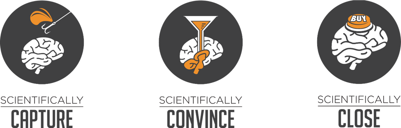 science of persuasio.png